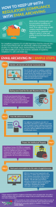 How To Keep Up With Regulatory Compliance Infographic