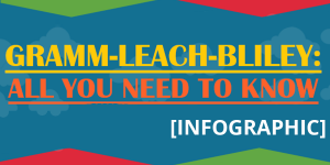 Gramm-Leach-Bliley-All-You-Need-to-Know-infographic-SM