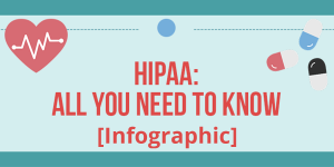 HIPAA – All You Need to Know Infographic SM