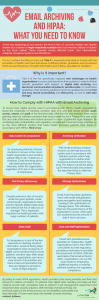 HIPAA: What You Need to Know (Infographic)