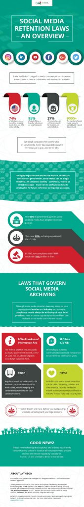 Social Media Retention Laws – An Overview [Infographic]