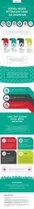 jatheon infographic – social media retention laws