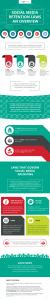 jatheon infographic – social media retention laws v2