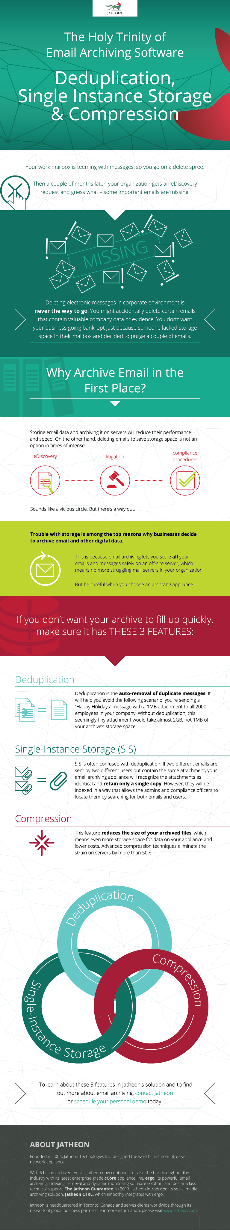 email archiving software features