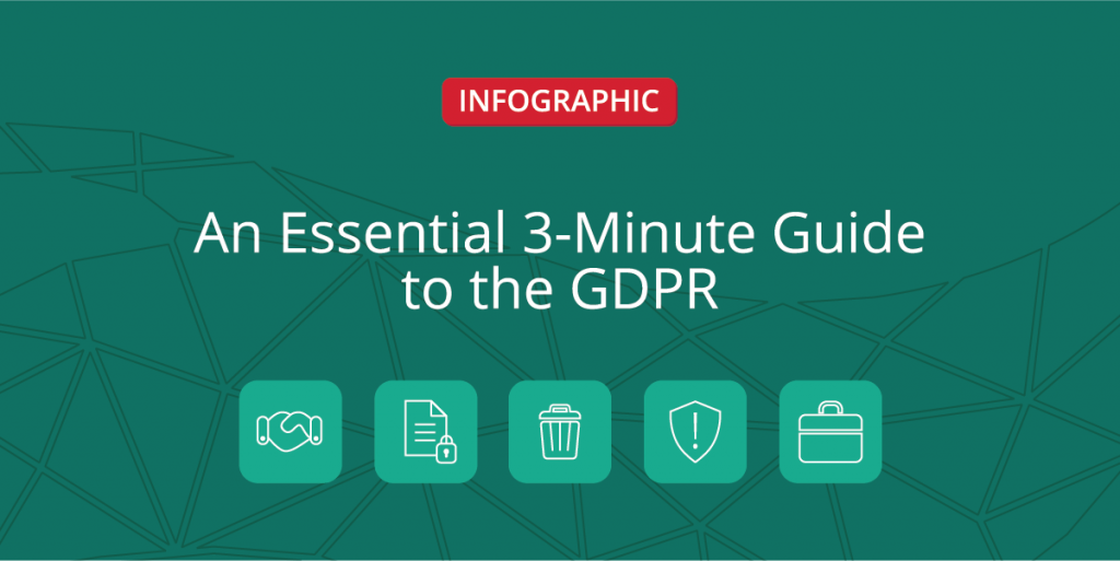 An Essential 3-Minute Guide to the GDPR [Infographic]
