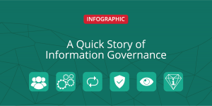 A Quick Story of Information Governance – Social Media