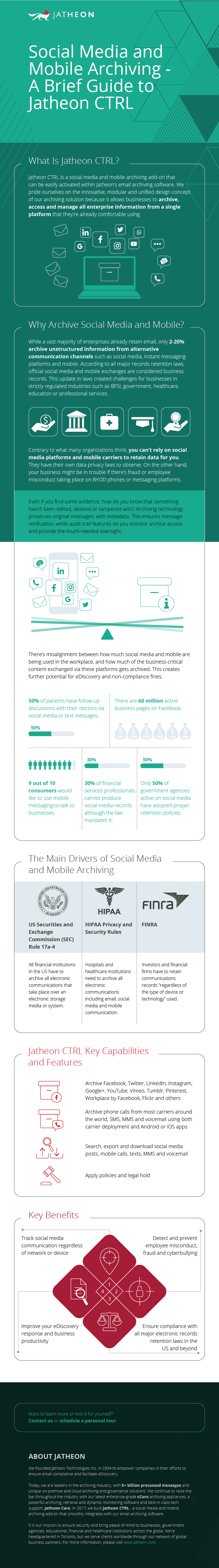 Social Media and Mobile Archiving infographic