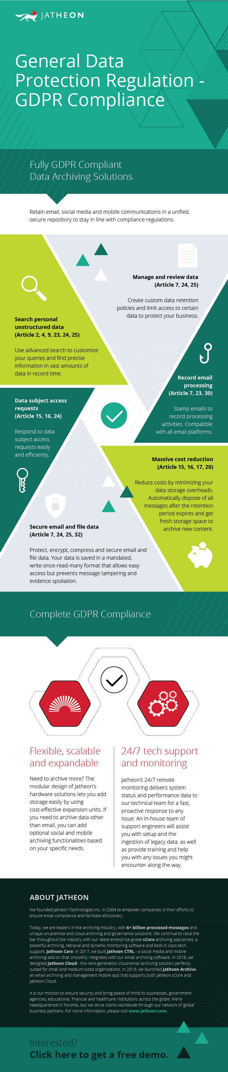 GDPR compliance for email