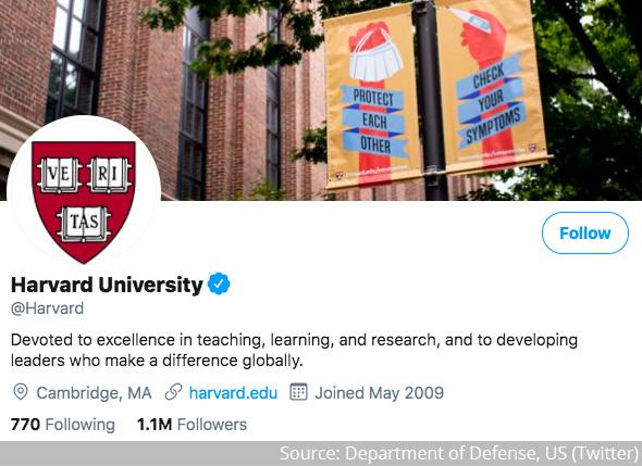 Hardvard University - Twitter profile