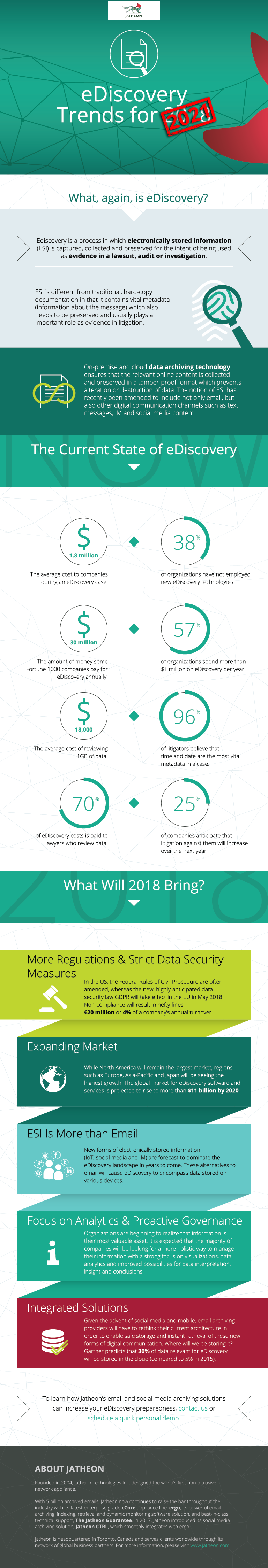 ediscovery trends 2018